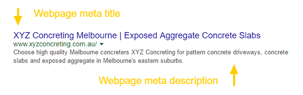 Concreting SEO Meta Tags