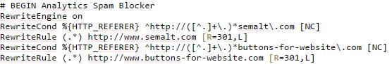 htaccess spam block code