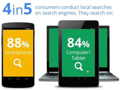 Local search engine optimisation