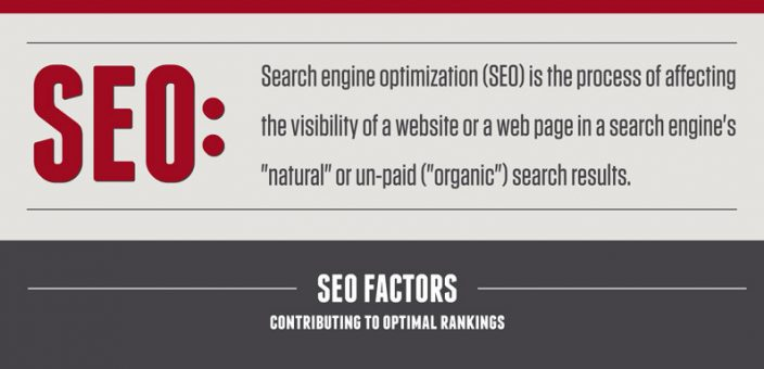 What is Search Engine Optimisation (SEO)? [Infographic]