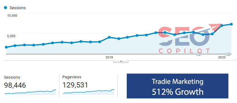 tradie marketing seo package results
